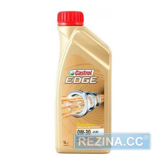 Моторное масло CASTROL EDGE Titanium - rezina.cc