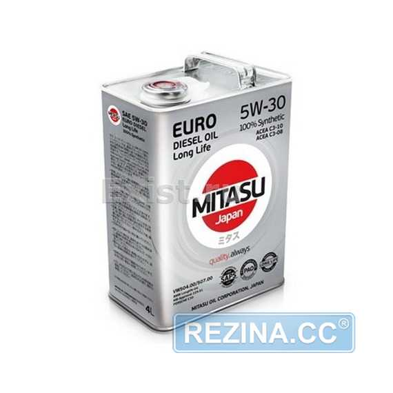 Моторное масло MITASU EURO DIESEL - rezina.cc