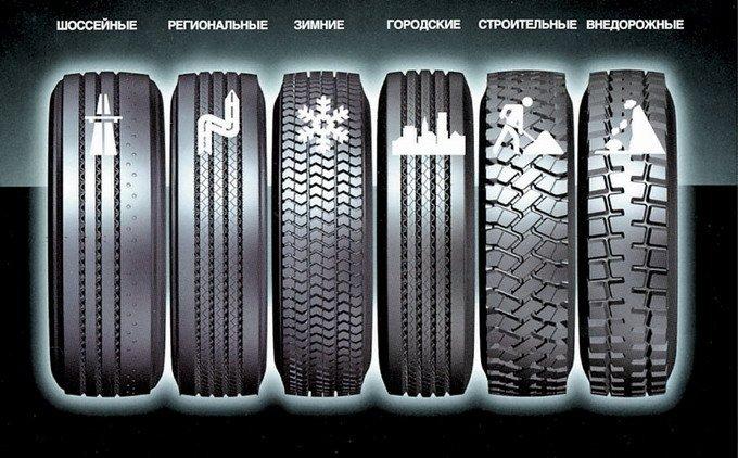 Как это сделано: шины для авто – rezina.cc