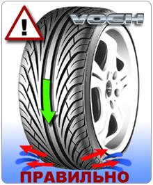 Классификация шин по типу рисунка протектора – rezina.cc