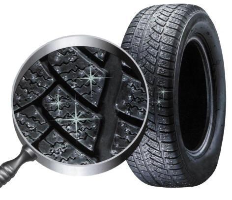 Самые распространенные заблуждения использования зимних шин – rezina.cc