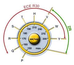 Индекс нагрузки шин – rezina.cc